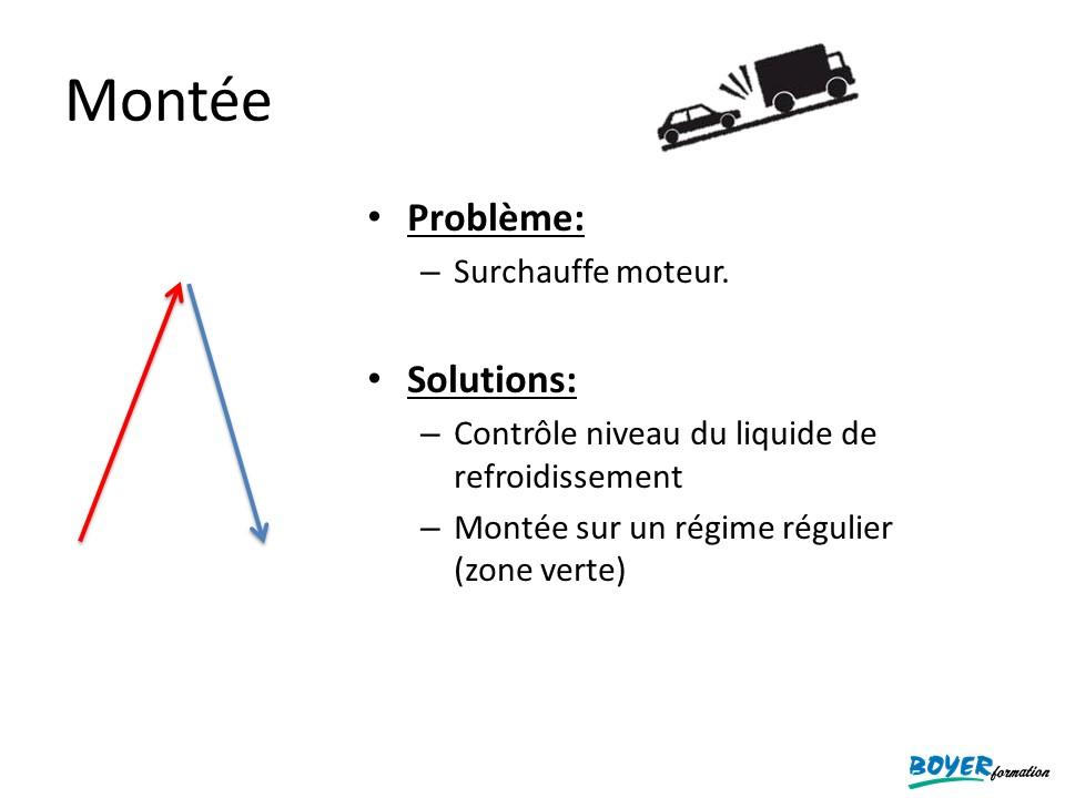 Formation_Permis_BE_Fiche_Orale_3_2