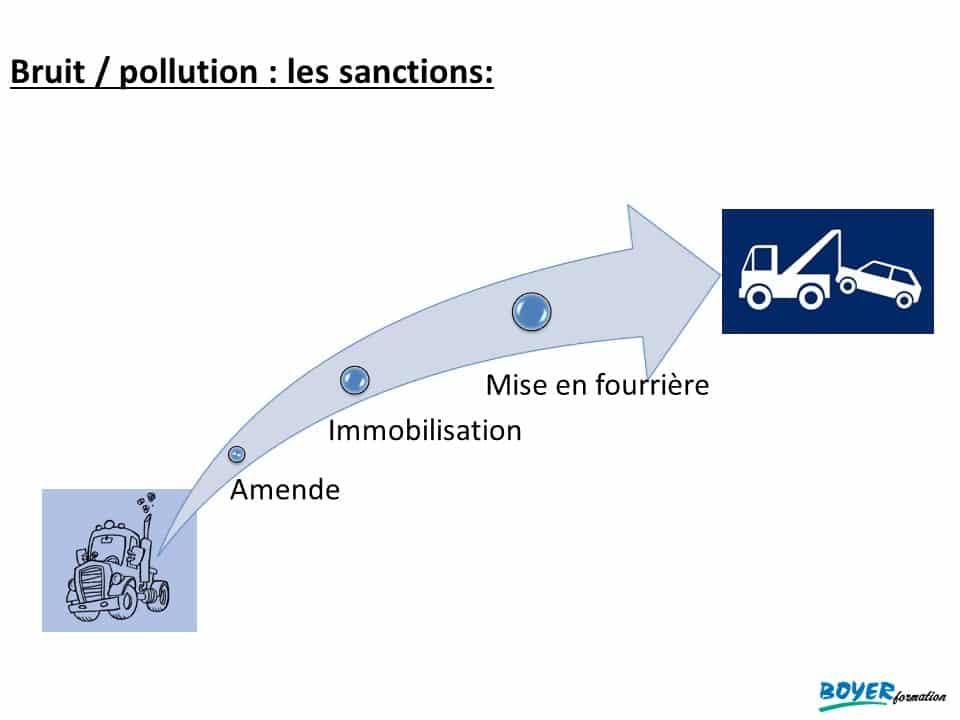 Formation_Permis_BE_Fiche_Orale_9_6